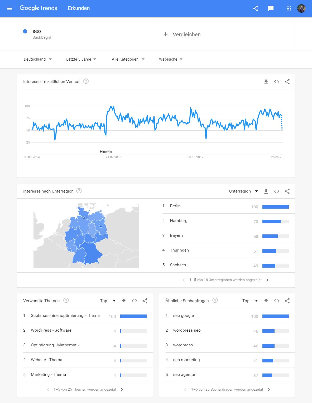 SEO Keywords aus Google Trends extrahieren